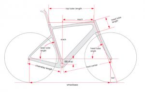 GEOMETRIA CERVELO ASPERO - Bicicleta de gravel racing en Madrid